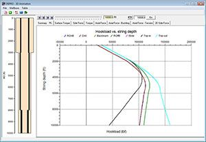 DEPRO - Torque, Drag and Hydraulics Petroleum Engineering Software Application