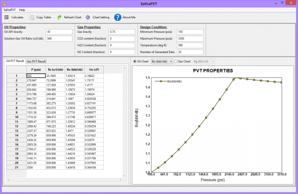 SafiraPVT Petroleum Engineering Software Application