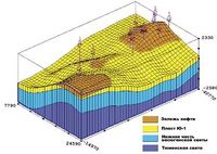 INPRES - Seismic Interpretation System Petroleum Engineering Software Application