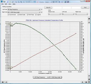 PIPEFLO Petroleum Engineering Software Application
