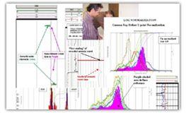Well Data Management Petroleum Engineering Software Application