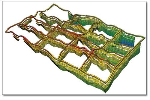 FlowSim Petroleum Engineering Software Application