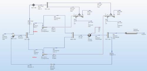 Petro-SIM™ | Upstream and Midstream Petroleum Engineering Software Application