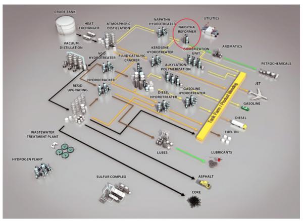 REF-SIM™ Petroleum Engineering Software Application