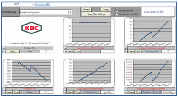 HX Monitor™ Petroleum Engineering Software Application