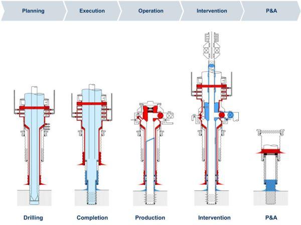 Wellbarrier® Illustration Tool Petroleum Engineering Software Application