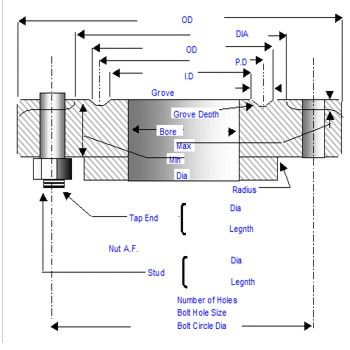 Flanges MS Office 32 Bit Petroleum Engineering Software Application