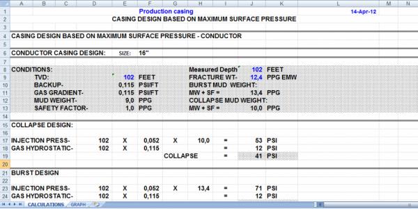 Casing Design Calculation Petroleum Engineering Software Application