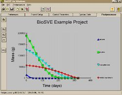 BioSVE Petroleum Engineering Software Application