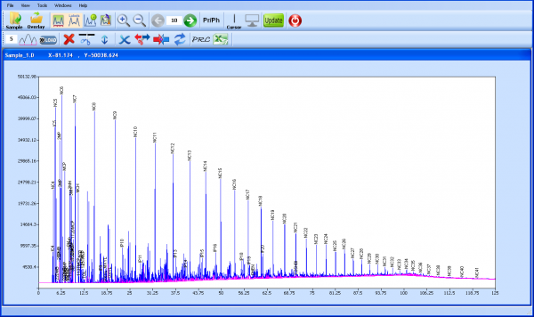 OilPrints Petroleum Engineering Software Application