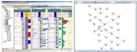 GPTLog Petroleum Engineering Software Application