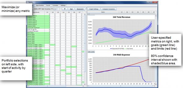 npv10 Petroleum Engineering Software Application