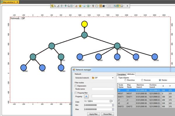 Network Analysis Petroleum Engineering Software Application