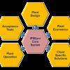 IPSEpro Petroleum Engineering Software Application