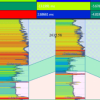 PaleoScan™ Well Correlation Petroleum Engineering Software Application