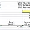 Gas Properties Spreadsheet Petroleum Engineering Software Application