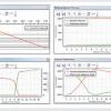DynaLift Petroleum Engineering Software Application