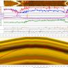 Geosteering Office Petroleum Engineering Software Application
