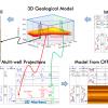 LogXD Petroleum Engineering Software Application