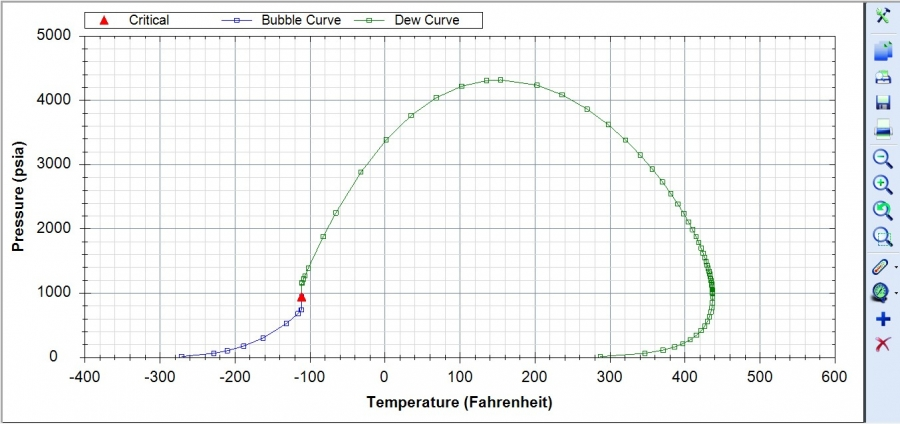 Reservoir Fluids Properties Simulator - PVT Pro Software