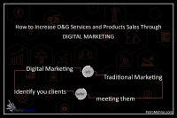 How to Increase Oil & Gas Services and Products Sales Through Digital Marketing